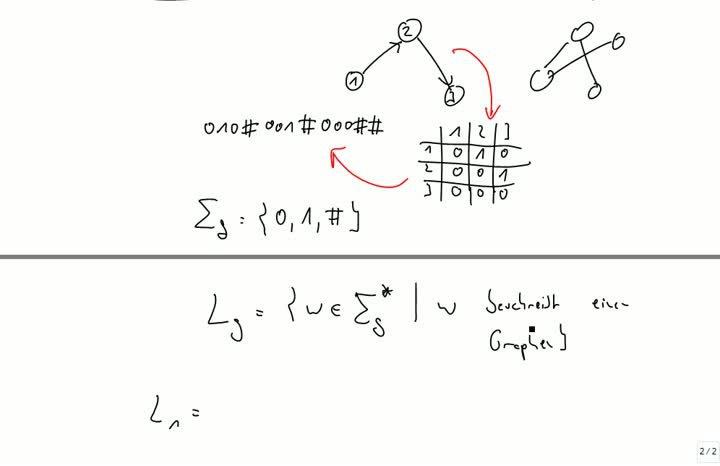 TI 2013-09-19 04 Formale Sprachen für Aussagenlogik und Graphentheorie