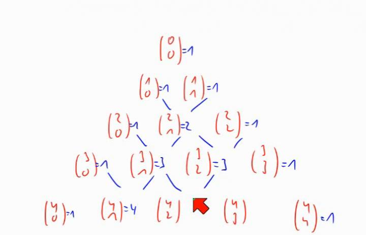 M1 2014-07-02 04 Binomialkoeffizienten und das Pascalsche Dreieck