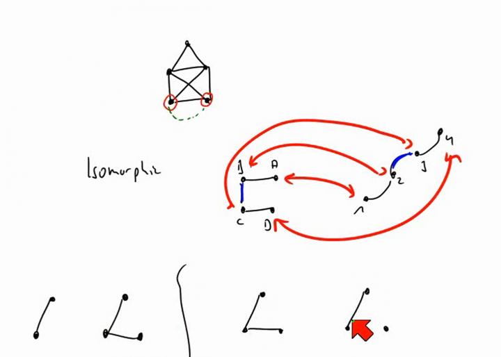 M2 2014-06-27 01 Eulerwege (und Wiederholung Isomorphie)