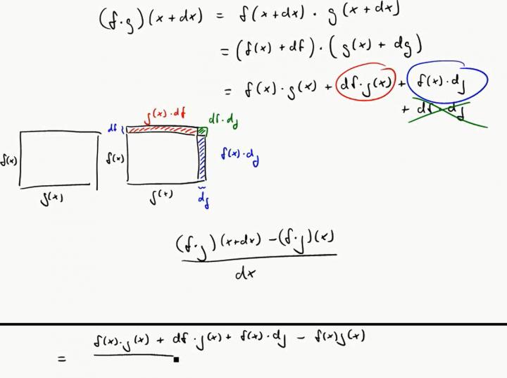 M3 2017-11-08 08 Produktregel (Leibnizregel) und Linearität des Differenzierens