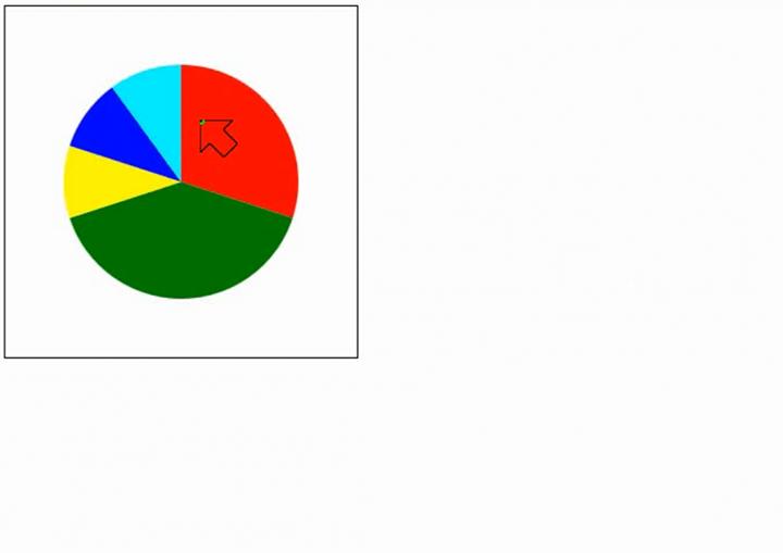 MINF 2014-06-03 02 Lösung zur Tortengrafik-Stundenübung