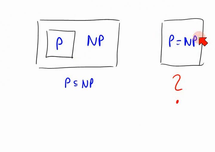 TI 2014-01-09 10 Die Klassen P und NP