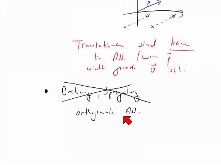 M2 2013-12-04 06 Isometrien