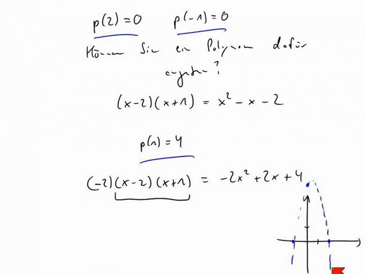 M2 2014-04-11 01 Polynome mit vorgegebenen Nullstellen