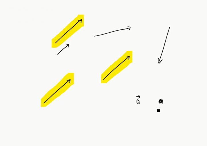 M2 2017-04-24 07 Vektoren als geometrische Objekte