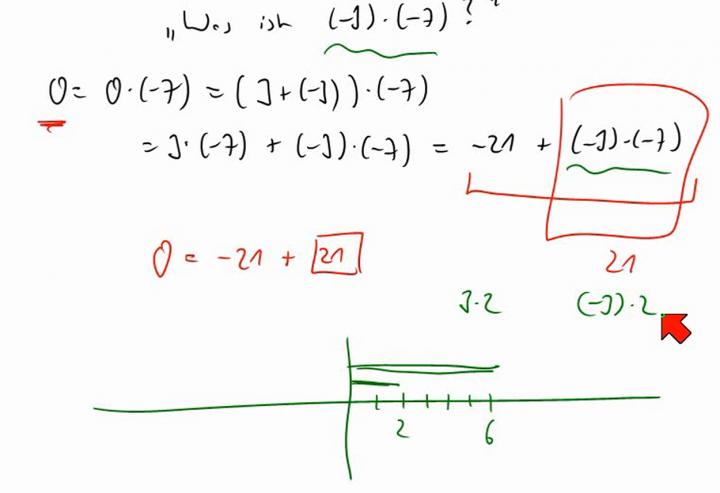 M1 2014-03-26 05 Multiplikation von ganzen Zahlen