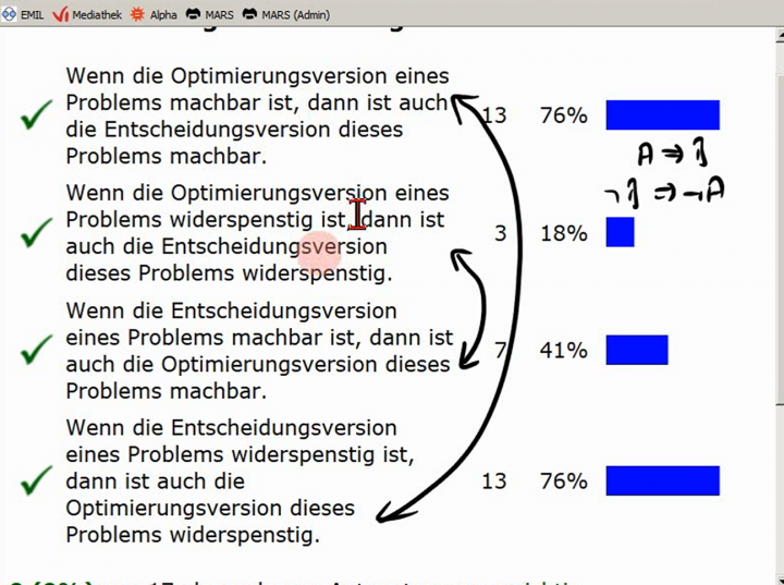 TI 2014-01-09 06 Optimierungs- versus Entscheidungsprobleme