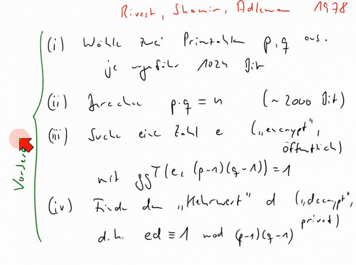 M2 2014-03-21 05 Anwendung - RSA-Algorithmus