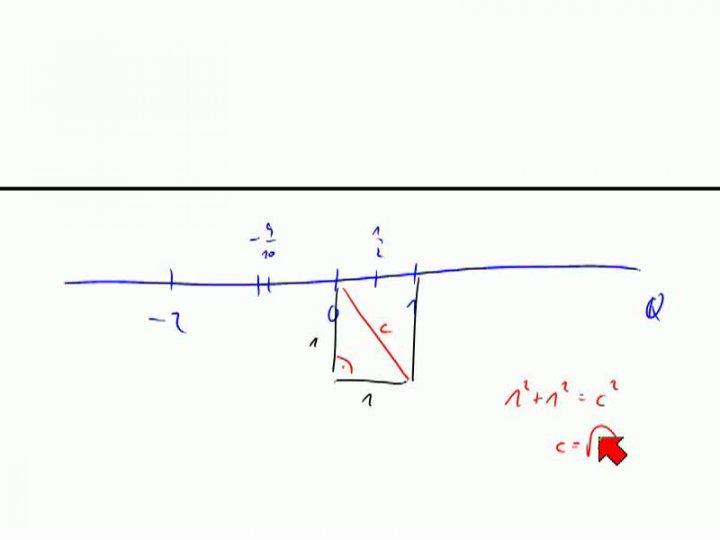 M1 2013-11-06 01 Aufbau des Zahlensystems, Fortsetzung