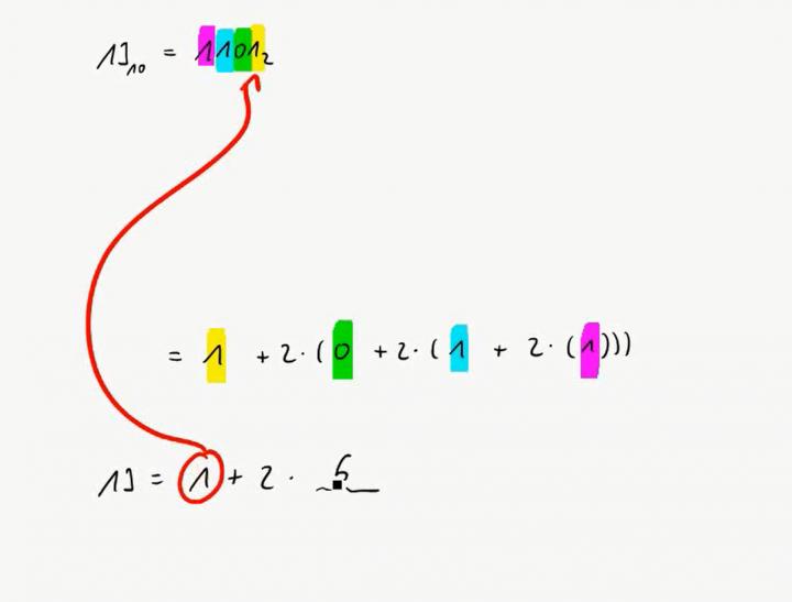 M1 2016-09-26 03 Stellenwertsysteme - Dezimal- und Binärdarstellung