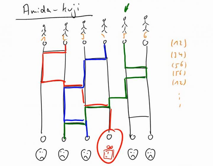 M2 2014-03-28 12 Anwendung - Amida-kuji