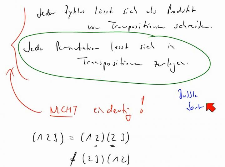 M2 2014-03-28 10 Permutationen als Produkte von Transpositionen