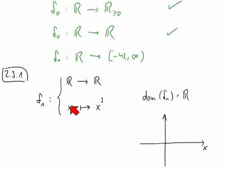 M1 2013-12-04 06 Funktionen graphisch darstellen, Bild und Urbild