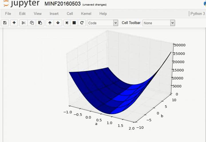 MINF 2016-05-03 02 Lineare Regression