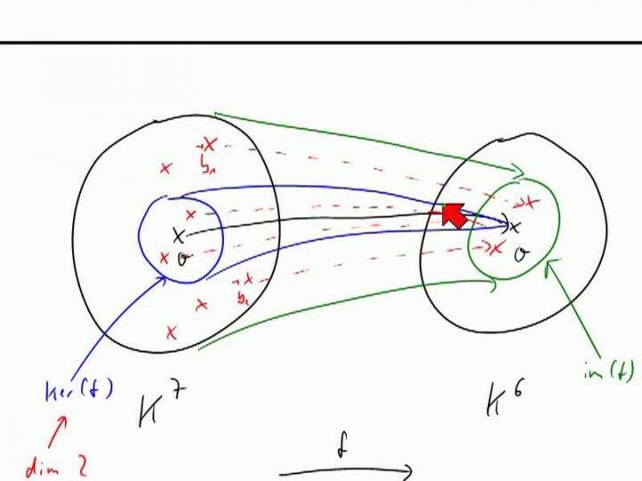 M2 2013-11-08 01 Kern-Bild-Formel, Kriterium für Regularität