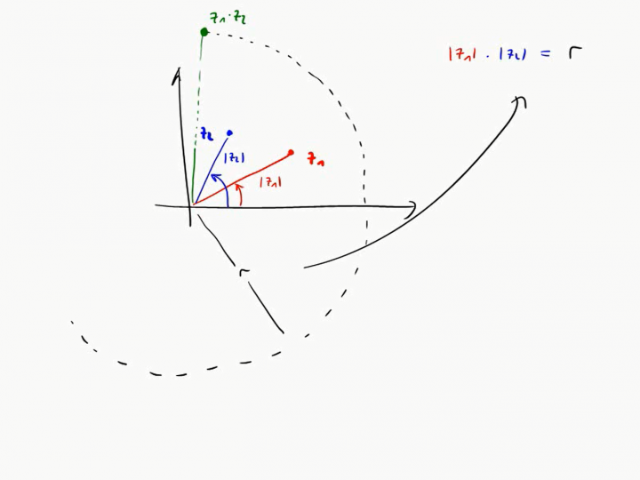 M3 2017-09-27 05 Die Polardarstellung komplexer Zahlen