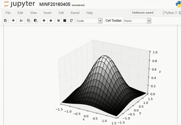 MINF 2016-04-05 01 Plotten in 3D