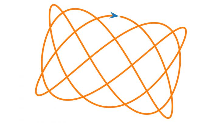 DG 2019-05-07 02 Die Umlaufzahl einer geschlossenen Kurve