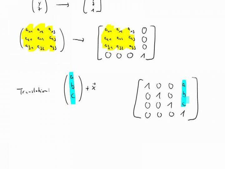 M2 2017-06-19 02 Homogene Koordinaten für drei Dimensionen