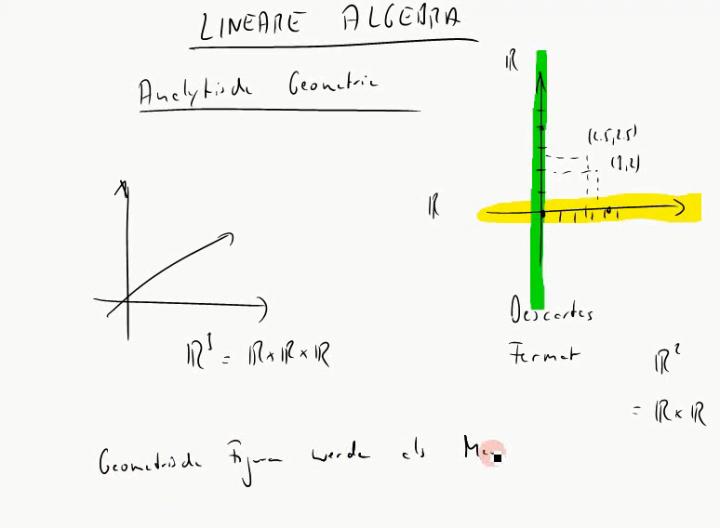 M2 2014-11-05 05 Die Grundidee der analytischen Geometrie
