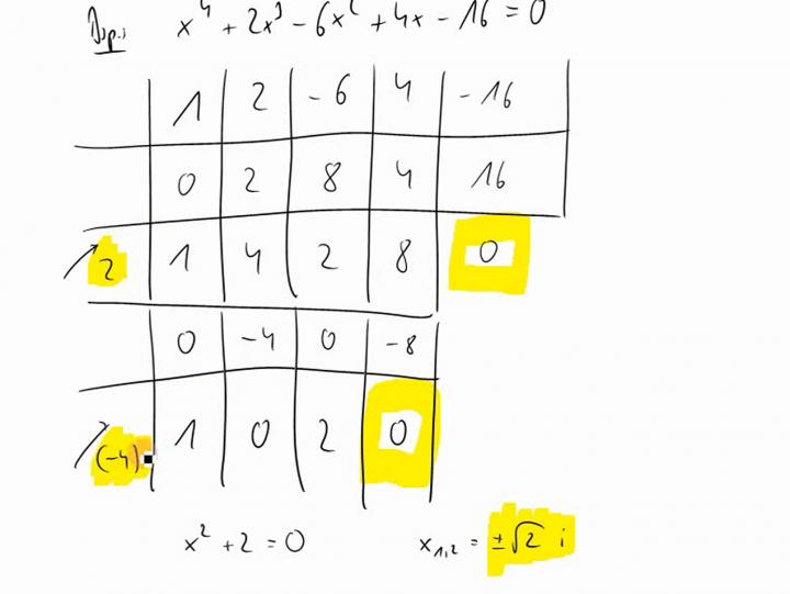 M2 2014-11-03 01 Lösen von Polynomgleichungen