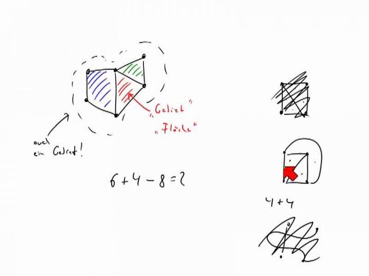 M2 2014-06-27 03 Der Eulersche Polyedersatz
