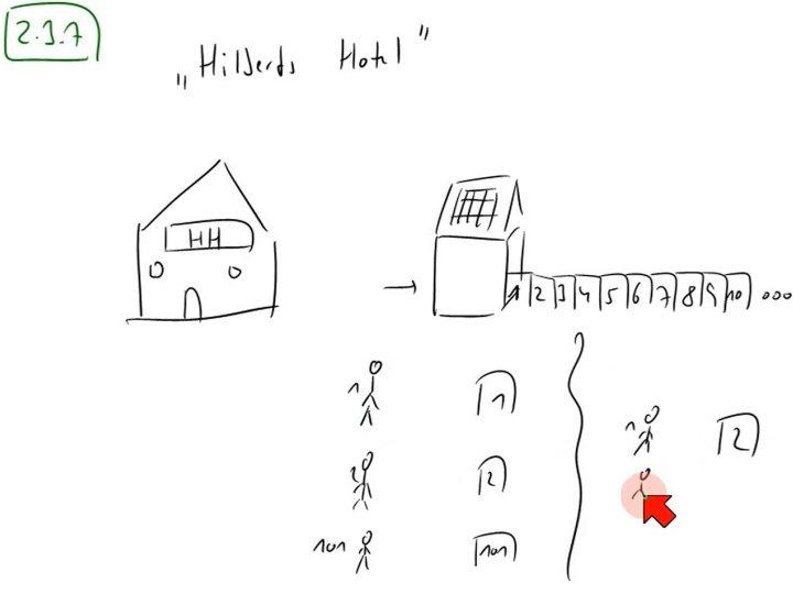 M1 2013-12-11 07 Hilberts Hotel - verschiedene abzählbar unendliche Mengen