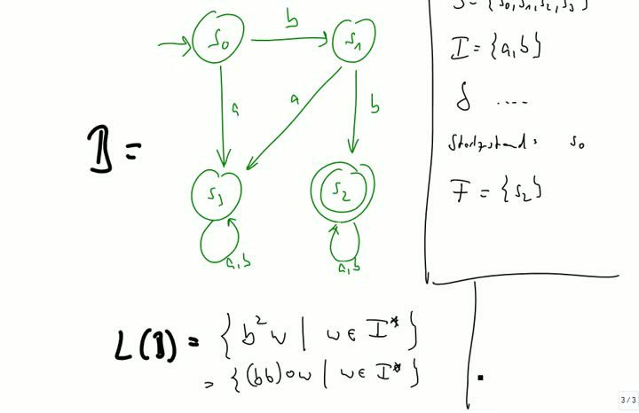 TI 2013-09-19 06 Definition endlicher Automat und zweites Beispiel
