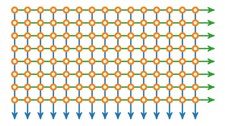 VK 2019-09-04 07 Mengenprodukt, Tupel und geordnete Paare (Vorkurs Mathematik)