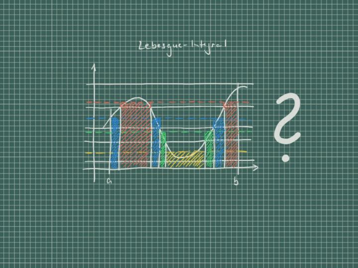 M3 2017-11-05 01 Vertiefung: Lebesgue-Integral versus Riemann-Integral