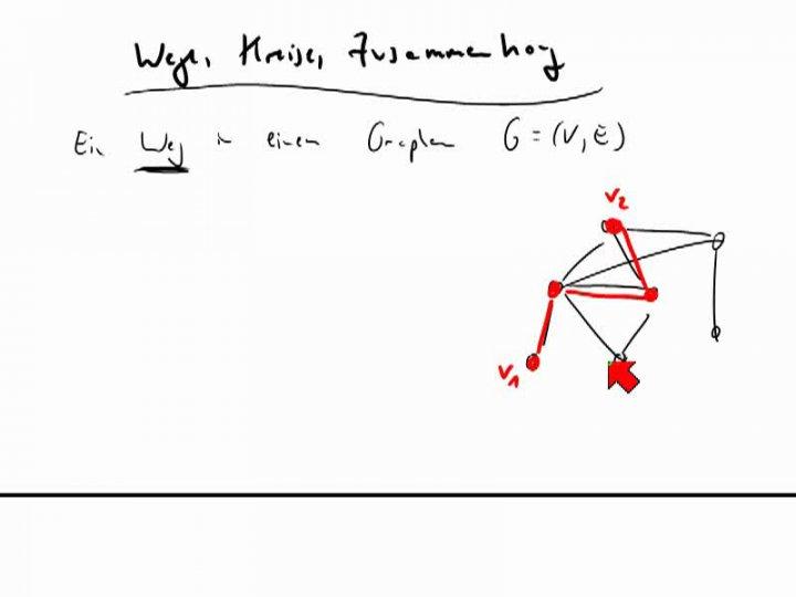 M2 2014-06-18 09 Graphentheorie - Wege, Pfade, Zyklen, Kreise
