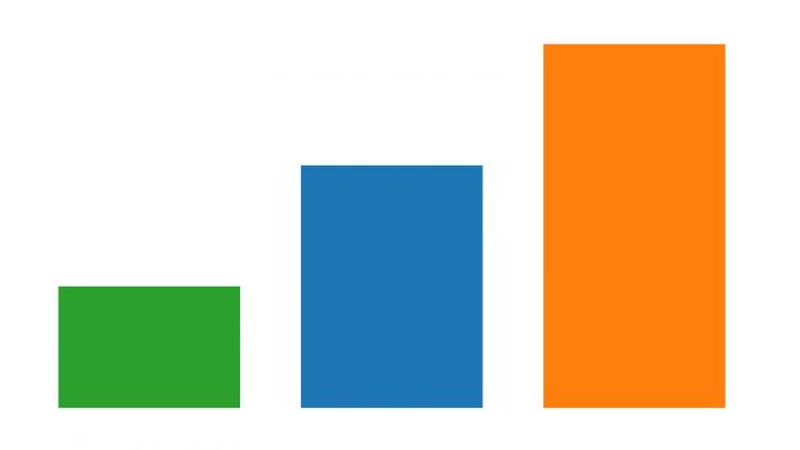 VK 2019-09-03 05 Ungleichungen und Beträge (Vorkurs Mathematik)