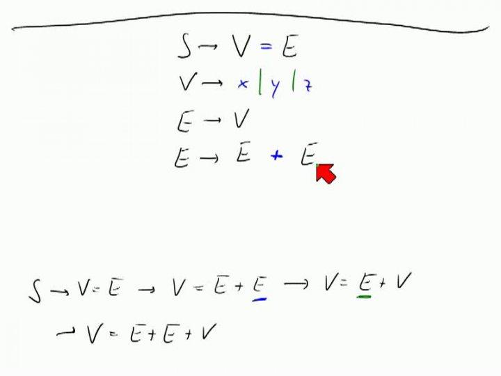 TI 2013-10-31 05 Grammatiken, noch ein Beispiel
