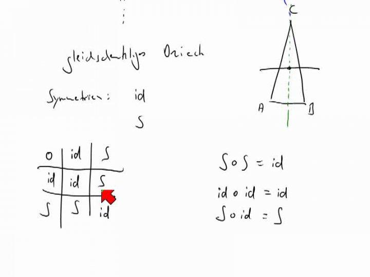 M2 2014-03-26 02 'Verschiedene' Beispiele für Gruppen mit je zwei Elementen
