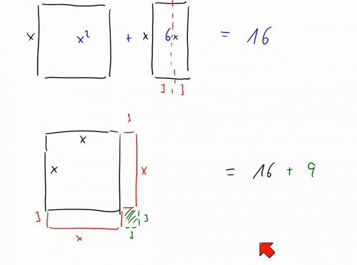 M2 2014-04-09 01 Quadratische Ergänzung