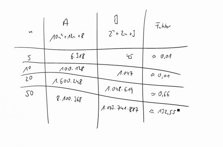 TI 2014-12-10 03 Erinnerung Landau-Notation