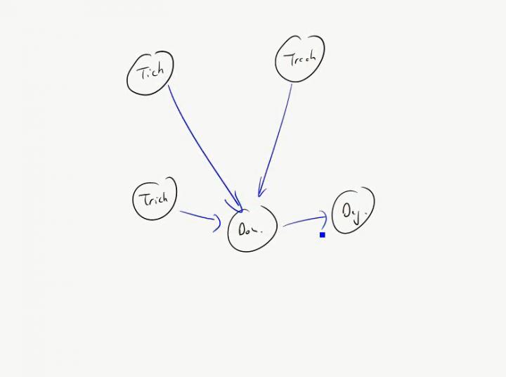 M1 2014-10-27 06 Beispiele für Relationen