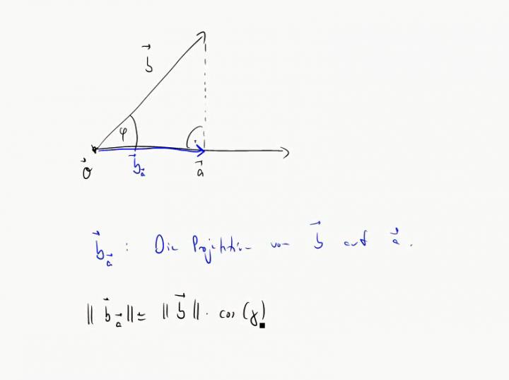 M2 2014-11-10 03 Die Länge der orthogonalen Projektion