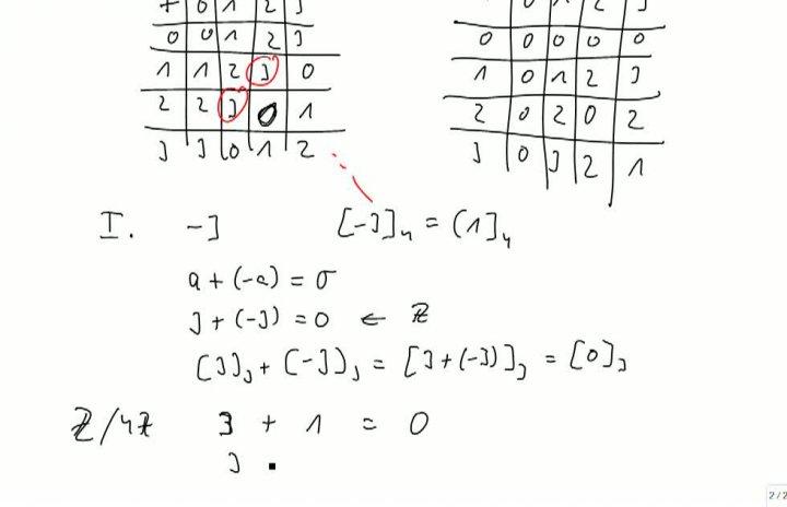 M2 2013-09-20 09 Eigenschaften der Restklassenarithmetik