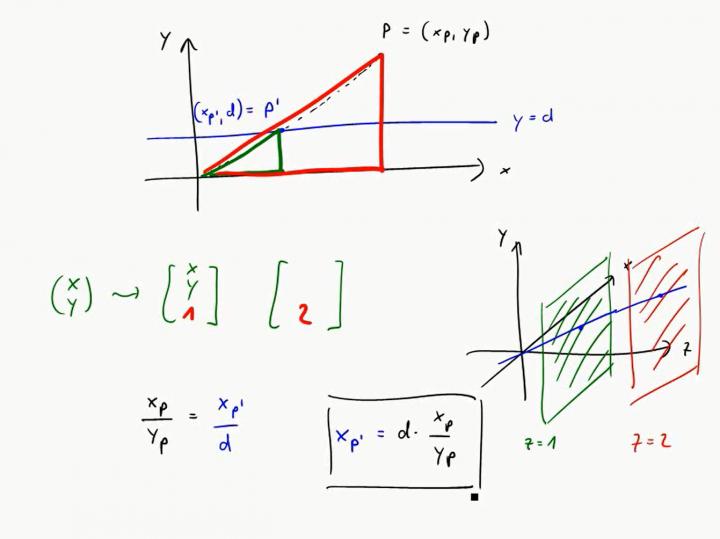 M2 2017-06-19 01 Zentralprojektion in homogenen Koordinaten