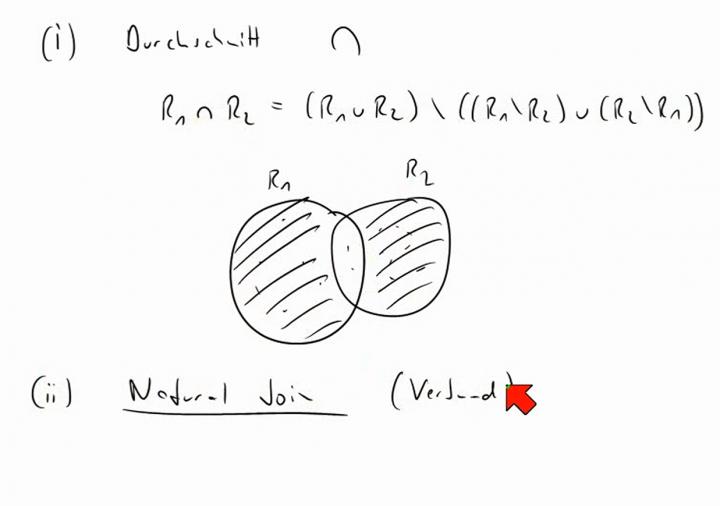 RA 2014-02-11 05 Zwei Beispiele für zusammengesetzte Operationen