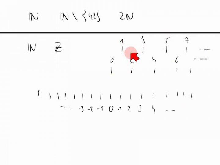 M1 2013-12-11 08 Abzählbarkeit der Menge der ganzen und der Menge der rationalen Zahlen