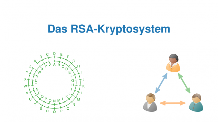 M1 2018-08-20 01 Das RSA-Kryptosystem