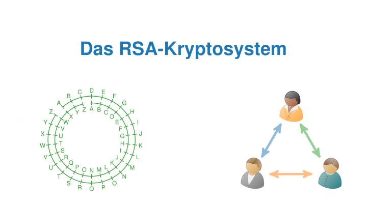 M1 2018-08-20 01 Das RSA-Kryptosystem