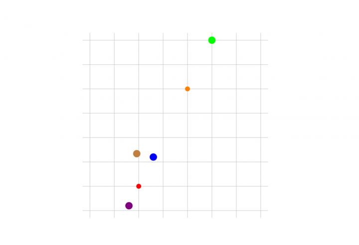 TikZ 2017-05-24 01 Relative und berechnete Koordinaten