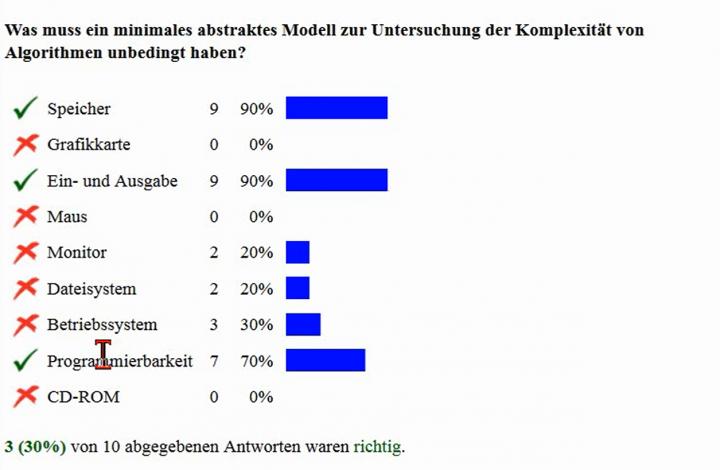 TI 2014-12-10 02 Das 'RAM'-Modell und worst-case-Analyse