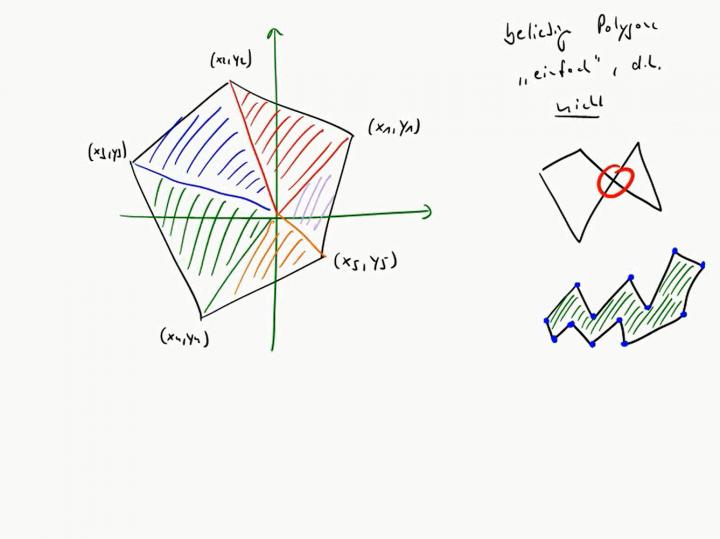 M3 2017-11-01 02 Gaußsche Trapezformel (shoelace formula) und Satz von Pick zur Berechnung von Polygonflächen