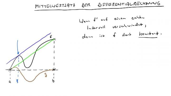 M3 2018-07-23 01 Der Mittelwertsatz der Differentialrechnung