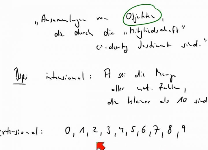 M1 2014-04-02 09 Der Begriff der Menge