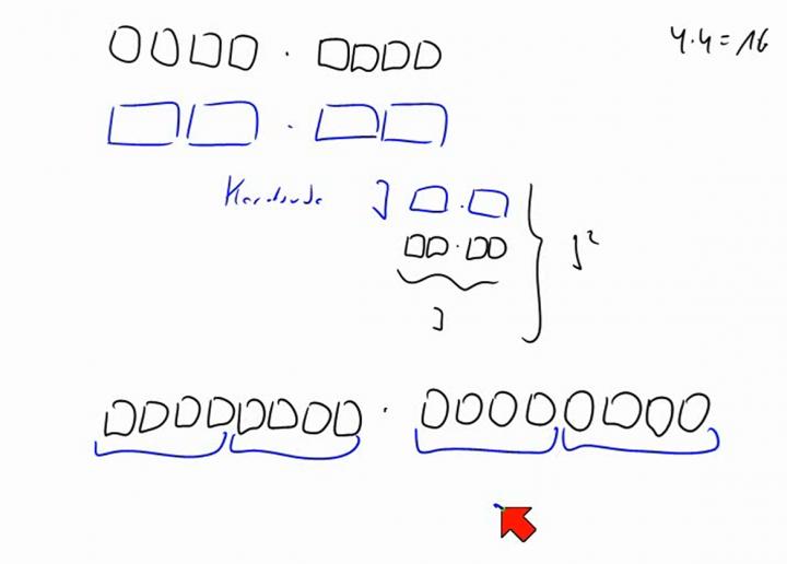 M2 2014-06-11 07 Der Karatsuba-Algorithmus